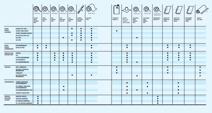 Component Check Sheet F30 Building Products